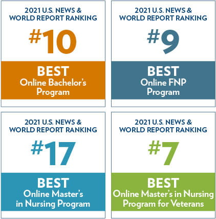 2021 rankings by U.S. News & World Reports number 10 best online bachelor's degree program, number 9 best online FNP program, number 17 best online Master's in Nursing program, number 7 best online Master's in Nursing program for veterans